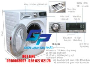 Bảng mã lỗi máy giặt Electrolux